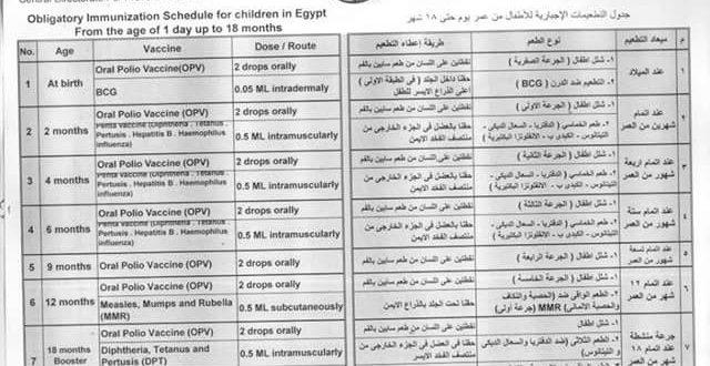 وزارة الصحة والسكان تنشر جدول التطعيمات الإجبارية للأطفال موقع جريدة الاحلام المصرية